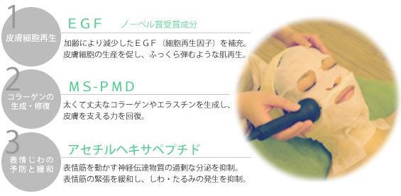 BTXマスク超音波導入イメージ